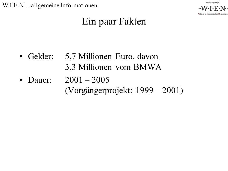 Ein paar Fakten Gelder: 5,7 Millionen Euro, davon 3,3 Millionen vom BMWA Dauer: 2001 – 2005 (Vorgängerprojekt: 1999 – 2001) W.I.E.N.