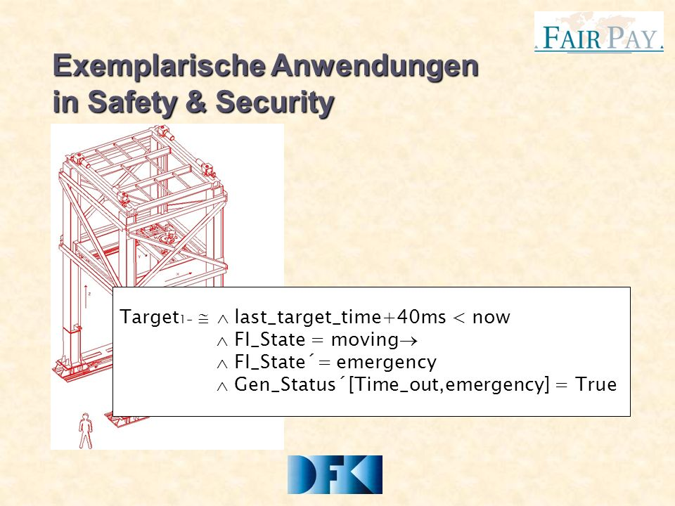 Exemplarische Anwendungen in Safety & Security Target 1- last_target_time+40ms < now FI_State = moving FI_State´= emergency Gen_Status´[Time_out,emergency] = True