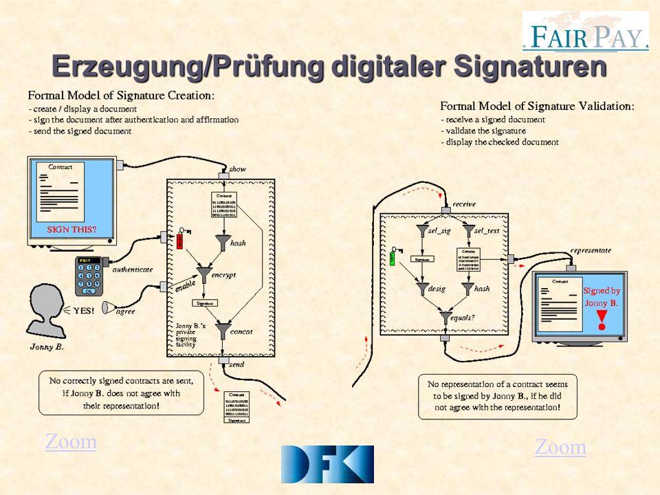 Erzeugung/Prüfung digitaler Signaturen Zoom