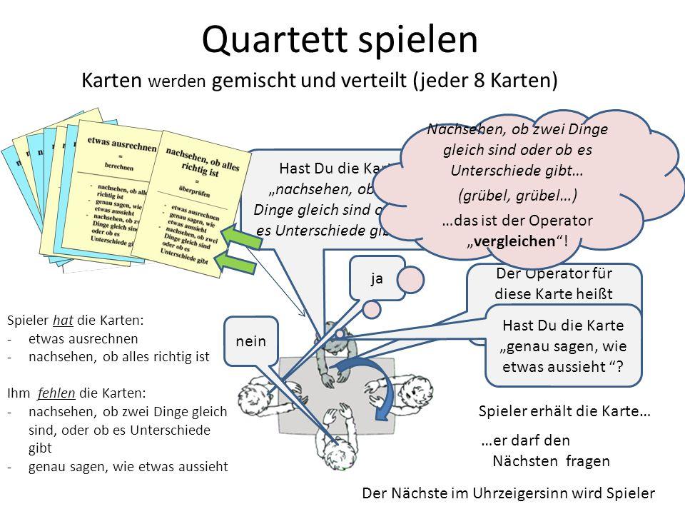 Quartett spielen Karten werden gemischt und verteilt (jeder 8 Karten) Spieler hat die Karten: -etwas ausrechnen -nachsehen, ob alles richtig ist Ihm f