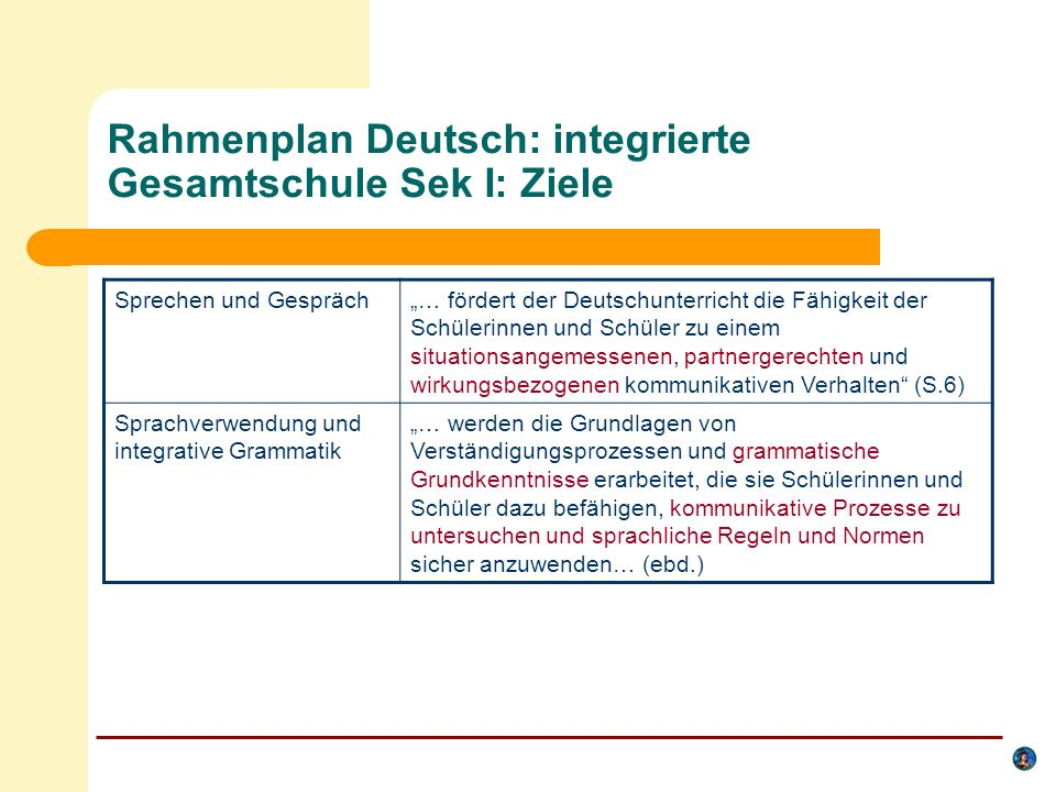 Rahmenplan Deutsch: integrierte Gesamtschule Sek I: Inhalte Arbeitsbereich Sprechen und Gespräch Sie erfahren, dass die Sprech- und Gesprächsfähigkeit sowohl für die Beziehung der Menschen untereinander als auch für die Teilnahme am öffentlichen Leben und die Mitgestaltung einer demokratischen Gesellschaft unverzichtbar sind.