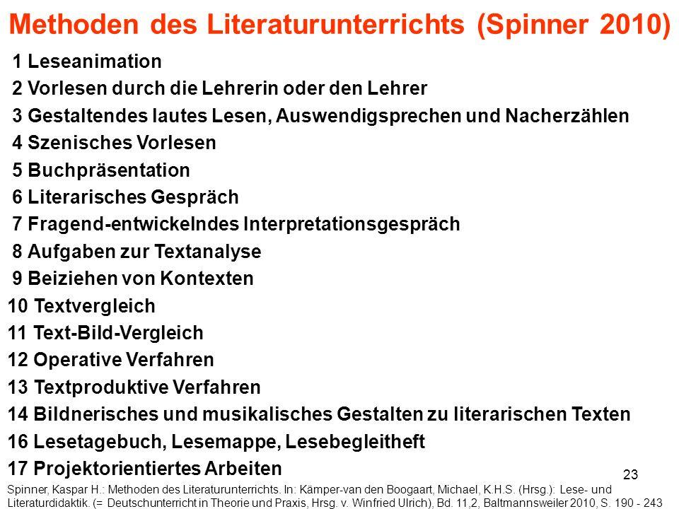 23 Methoden des Literaturunterrichts (Spinner 2010) 1 Leseanimation 2 Vorlesen durch die Lehrerin oder den Lehrer 3 Gestaltendes lautes Lesen, Auswend