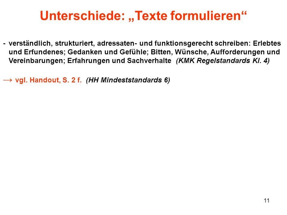 11 Unterschiede: Texte formulieren -verständlich, strukturiert, adressaten- und funktionsgerecht schreiben: Erlebtes und Erfundenes; Gedanken und Gefü