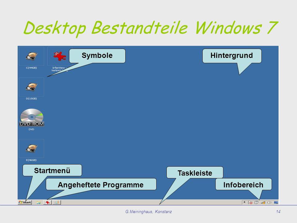 G.Meininghaus, Konstanz14 Desktop Bestandteile Windows 7 HintergrundSymbole Taskleiste Angeheftete Programme Startmenü Infobereich