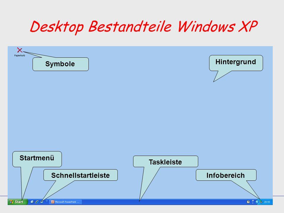 G.Meininghaus, Konstanz4 Desktop Bestandteile Windows XP Startmenü Schnellstartleiste Taskleiste Infobereich Symbole Hintergrund