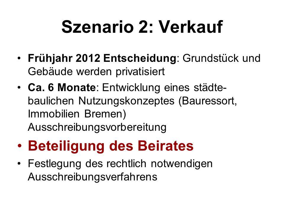 Szenario 2: Verkauf Frühjahr 2012 Entscheidung: Grundstück und Gebäude werden privatisiert Ca.