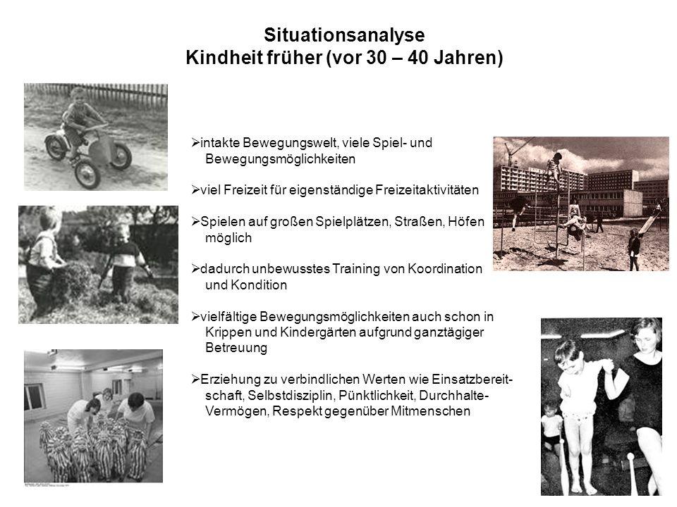 Situationsanalyse Kindheit früher (vor 30 – 40 Jahren) intakte Bewegungswelt, viele Spiel- und Bewegungsmöglichkeiten viel Freizeit für eigenständige