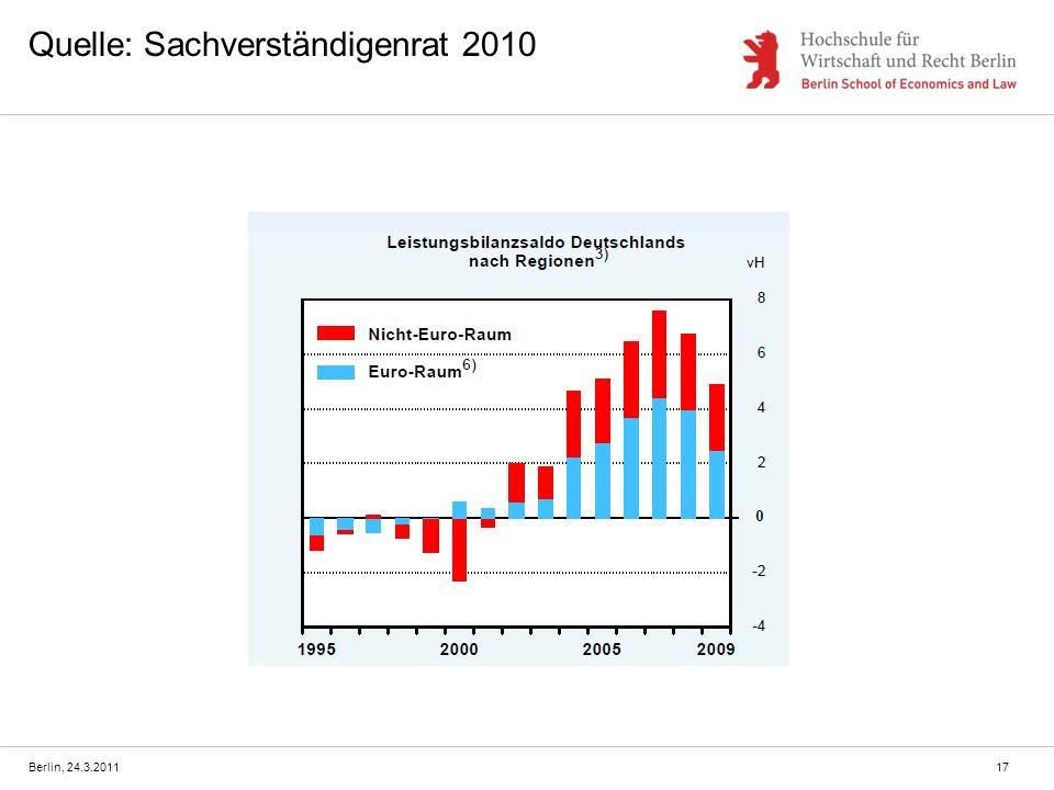 Berlin, 24.3.2011 Quelle: Sachverständigenrat 2010 17