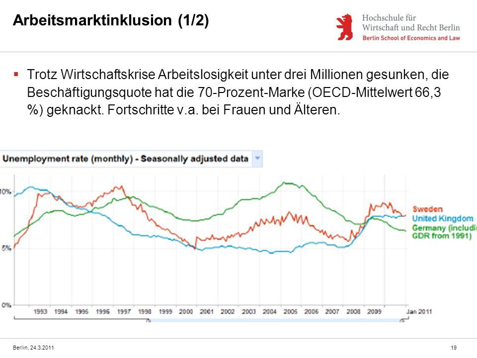 Berlin, 24.3.2011 Arbeitsmarktinklusion (1/2) Trotz Wirtschaftskrise Arbeitslosigkeit unter drei Millionen gesunken, die Beschäftigungsquote hat die 70-Prozent-Marke (OECD-Mittelwert 66,3 %) geknackt.