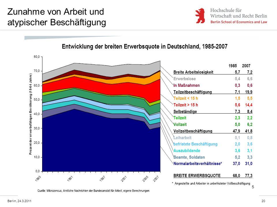 Berlin, 24.3.2011 Zunahme von Arbeit und atypischer Beschäftigung 20