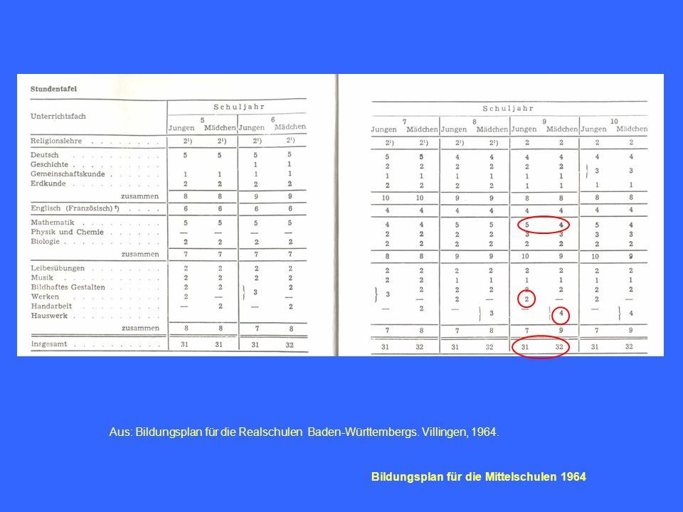 Aus: Bildungsplan für die Realschulen Baden-Württembergs. Villingen, 1964. Bildungsplan für die Mittelschulen 1964