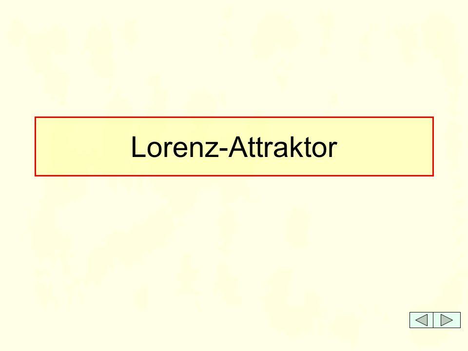 Lorenz-Attraktor