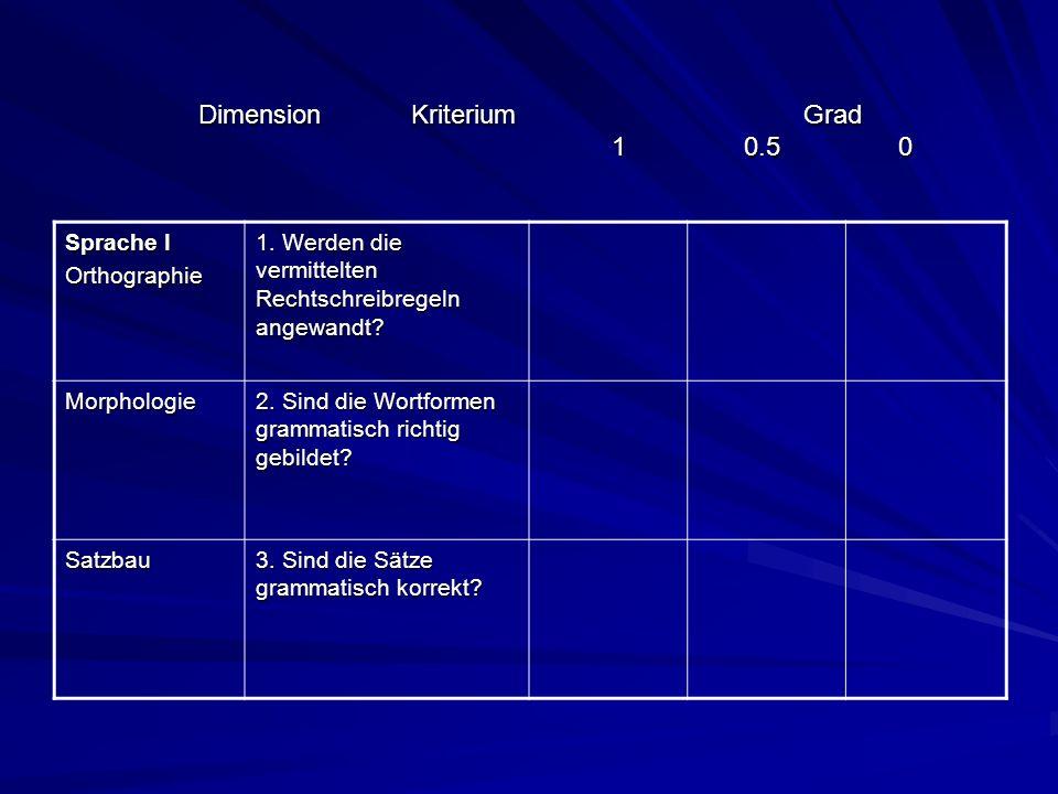Dimension Kriterium Grad 1 0.5 0 Sprache I Orthographie 1. Werden die vermittelten Rechtschreibregeln angewandt? Morphologie 2. Sind die Wortformen gr
