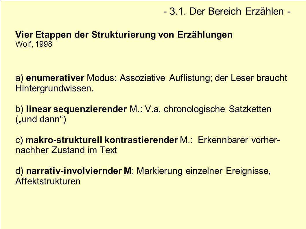 Vier Etappen der Strukturierung von Erzählungen Wolf, 1998 a) enumerativer Modus: Assoziative Auflistung; der Leser braucht Hintergrundwissen. b) line
