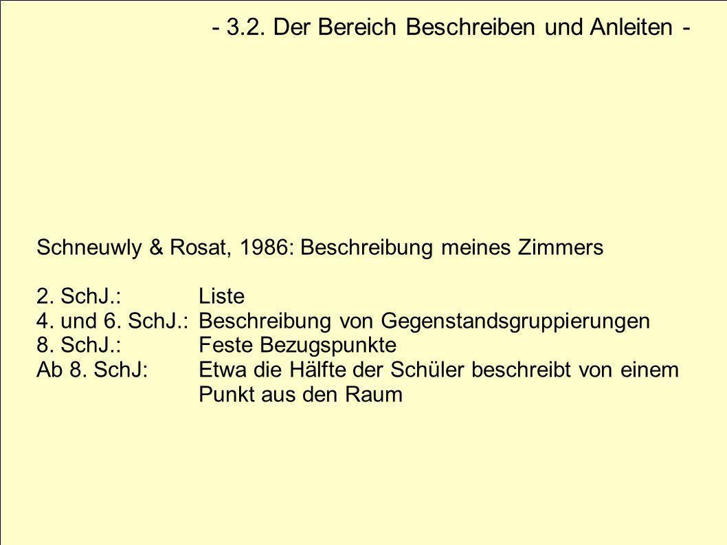 Schneuwly & Rosat, 1986: Beschreibung meines Zimmers 2. SchJ.: Liste 4. und 6. SchJ.:Beschreibung von Gegenstandsgruppierungen 8. SchJ.:Feste Bezugspu