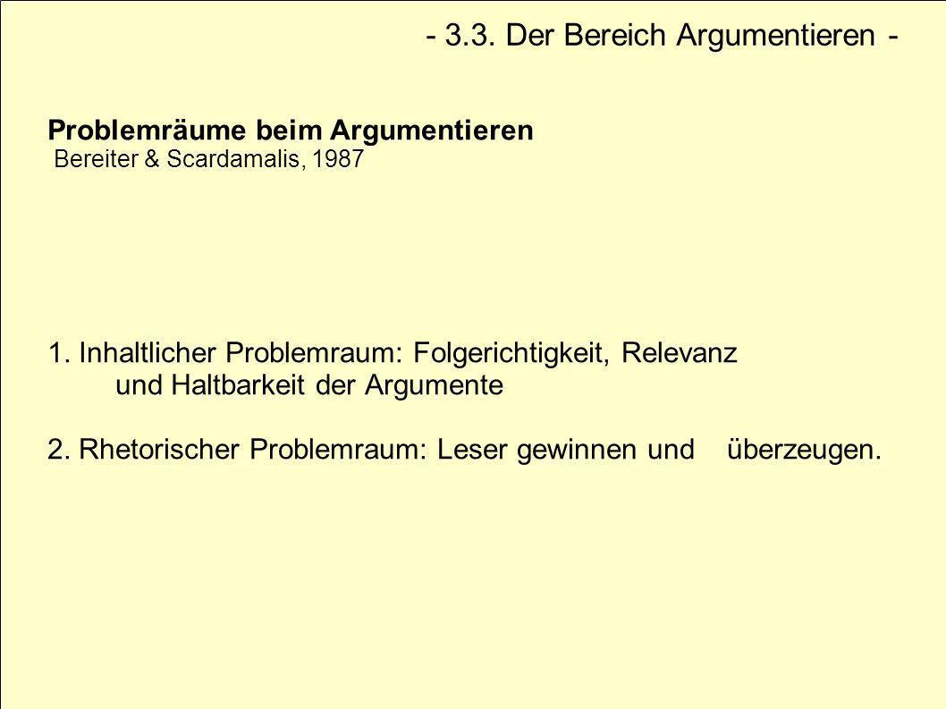 Problemräume beim Argumentieren Bereiter & Scardamalis, 1987 1. Inhaltlicher Problemraum: Folgerichtigkeit, Relevanz und Haltbarkeit der Argumente 2.