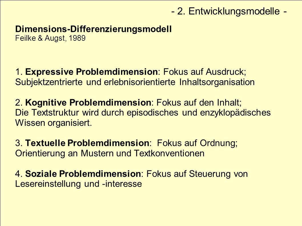 Dimensions-Differenzierungsmodell Feilke & Augst, 1989 1. Expressive Problemdimension: Fokus auf Ausdruck; Subjektzentrierte und erlebnisorientierte I