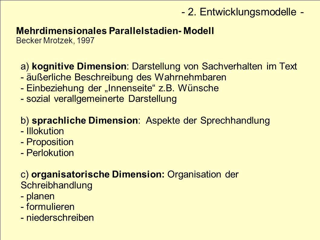 Mehrdimensionales Parallelstadien- Modell Becker Mrotzek, 1997 a) kognitive Dimension: Darstellung von Sachverhalten im Text - äußerliche Beschreibung