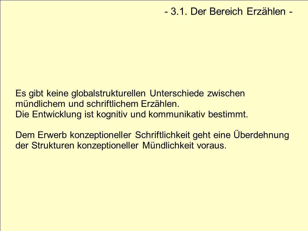 Vier Etappen der Strukturierung von Erzählungen Wolf, 1998 a) enumerativer Modus: Assoziative Auflistung; der Leser braucht Hintergrundwissen.