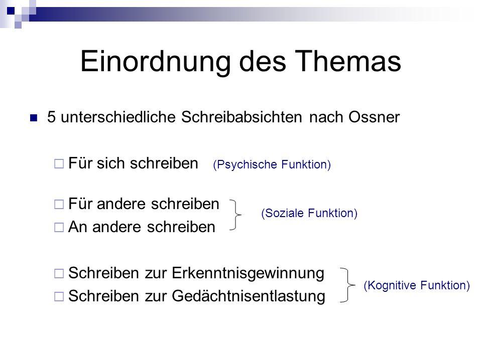 Schreiben zur Gedächtnisentlastung im Unterricht 4.