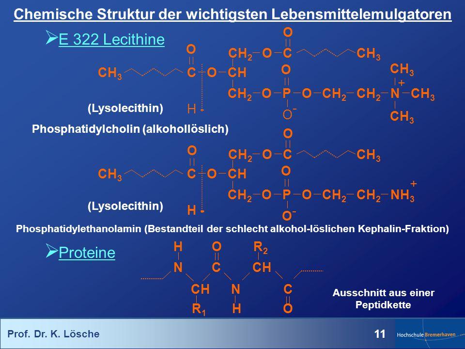Prof. Dr. K. Lösche 11 Chemische Struktur der wichtigsten Lebensmittelemulgatoren E 322 Lecithine (Lysolecithin) Phosphatidylcholin (alkohollöslich) P