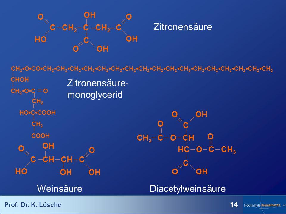 Prof. Dr. K. Lösche 14 Weinsäure C CH 2 C CH 2 C O HO OH O C O OH Zitronensäure Zitronensäure- monoglycerid CH 2OCOCH 2CH 2CH 2CH 2CH 2CH 2CH 2CH 2CH