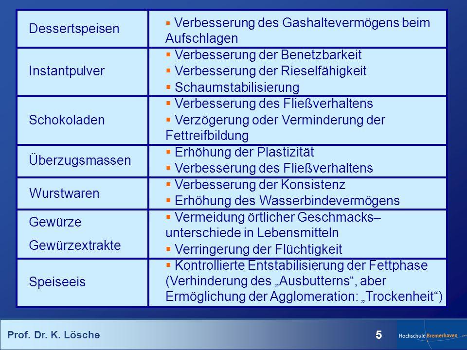 Prof. Dr. K. Lösche 5 Dessertspeisen Verbesserung des Gashaltevermögens beim Aufschlagen Verbesserung der Benetzbarkeit Verbesserung der Rieselfähigke