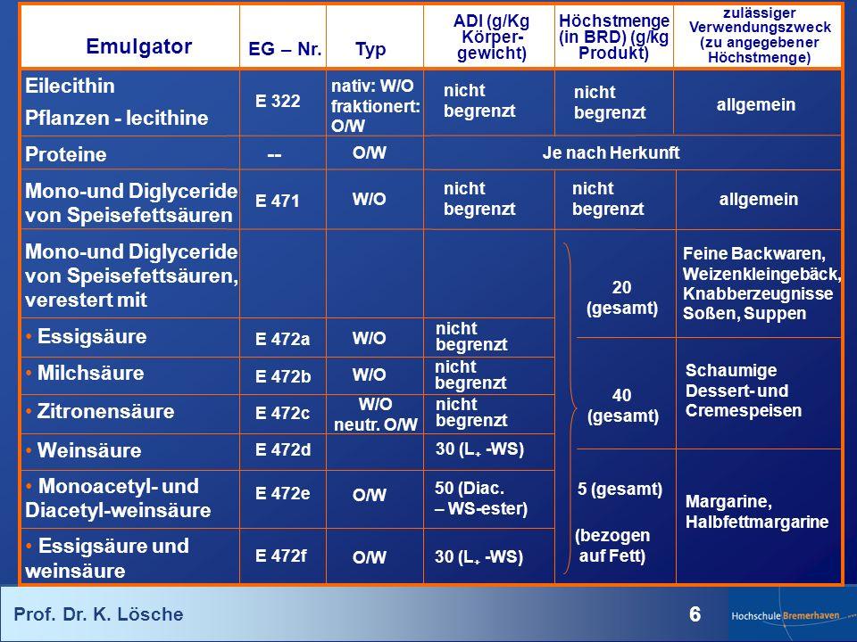 Prof. Dr. K. Lösche 6 Höchstmenge (in BRD) (g/kg Produkt) zulässiger Verwendungszweck (zu angegebener Höchstmenge) Proteine Mono-und Diglyceride von S