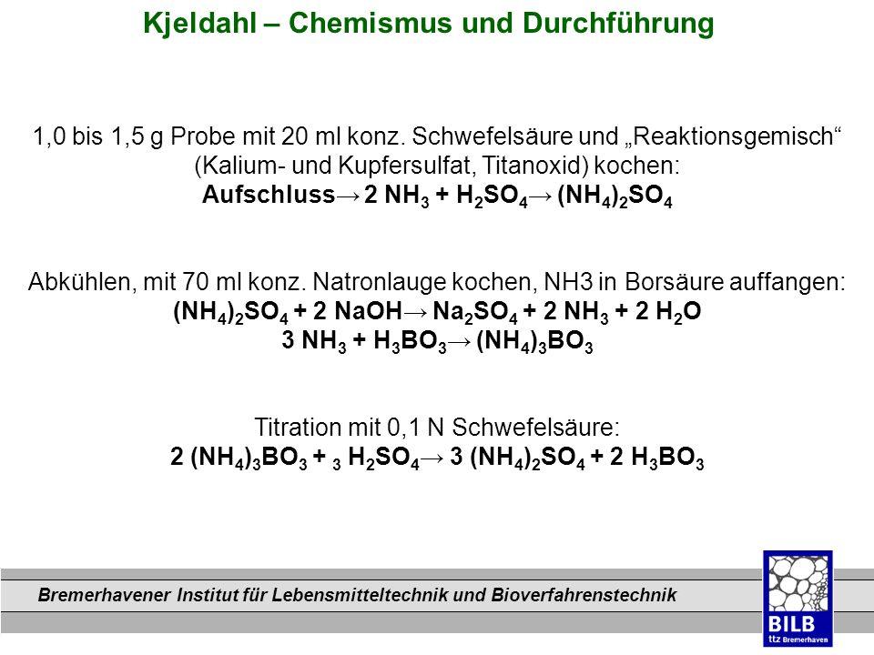 Bremerhavener Institut für Lebensmitteltechnik und Bioverfahrenstechnik Dateinamen Kjeldahl – Chemismus und Durchführung 1,0 bis 1,5 g Probe mit 20 ml