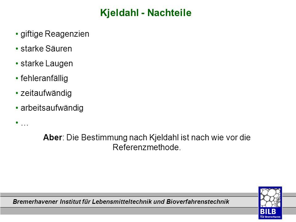 Bremerhavener Institut für Lebensmitteltechnik und Bioverfahrenstechnik Dateinamen Kjeldahl - Nachteile giftige Reagenzien starke Säuren starke Laugen