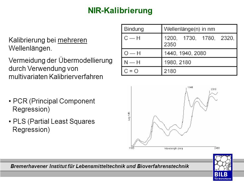 Bremerhavener Institut für Lebensmitteltechnik und Bioverfahrenstechnik Dateinamen NIR-Kalibrierung Kalibrierung bei mehreren Wellenlängen. Vermeidung