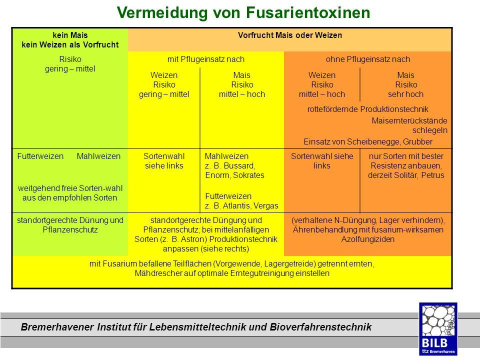 Bremerhavener Institut für Lebensmitteltechnik und Bioverfahrenstechnik Dateinamen Vermeidung von Fusarientoxinen kein Mais kein Weizen als Vorfrucht