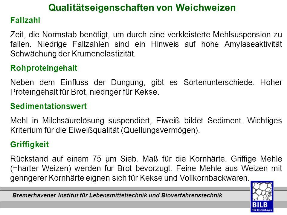 Bremerhavener Institut für Lebensmitteltechnik und Bioverfahrenstechnik Dateinamen Qualitätseigenschaften von Weichweizen Fallzahl Zeit, die Normstab