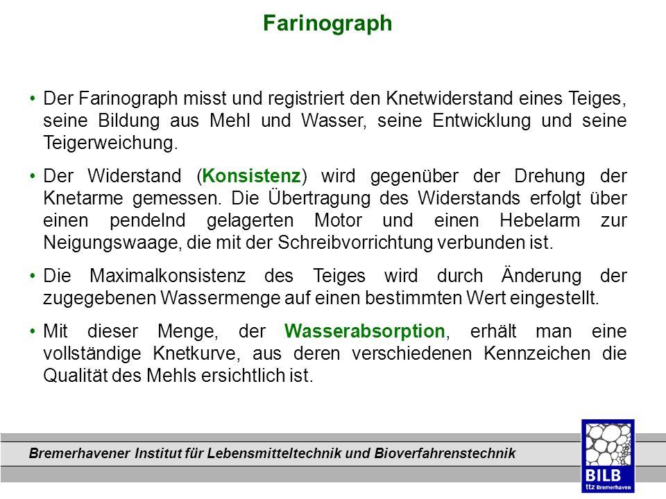 Bremerhavener Institut für Lebensmitteltechnik und Bioverfahrenstechnik Dateinamen Farinograph Der Farinograph misst und registriert den Knetwiderstan