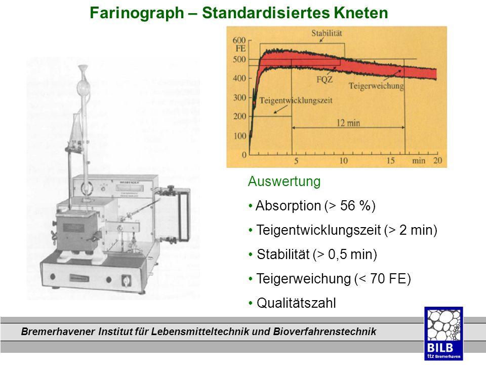 Bremerhavener Institut für Lebensmitteltechnik und Bioverfahrenstechnik Dateinamen Farinograph – Standardisiertes Kneten Auswertung Absorption (> 56 %