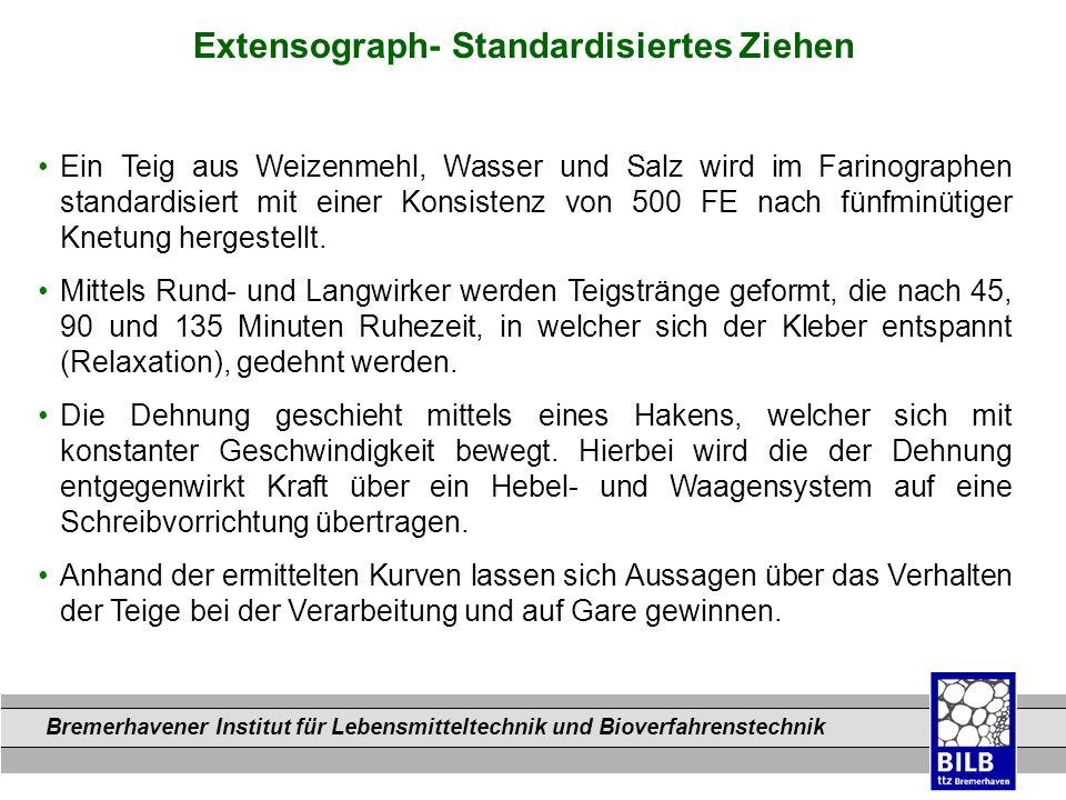 Bremerhavener Institut für Lebensmitteltechnik und Bioverfahrenstechnik Dateinamen Extensograph- Standardisiertes Ziehen Ein Teig aus Weizenmehl, Wass