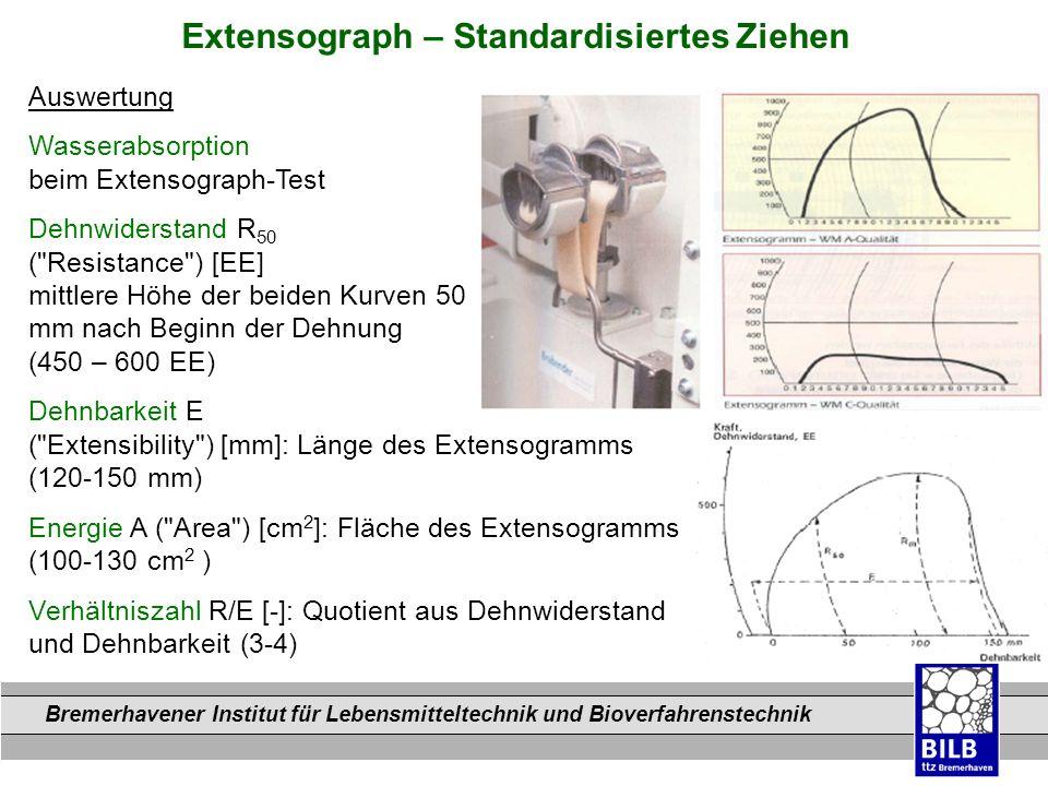 Bremerhavener Institut für Lebensmitteltechnik und Bioverfahrenstechnik Dateinamen Extensograph – Standardisiertes Ziehen Auswertung Wasserabsorption