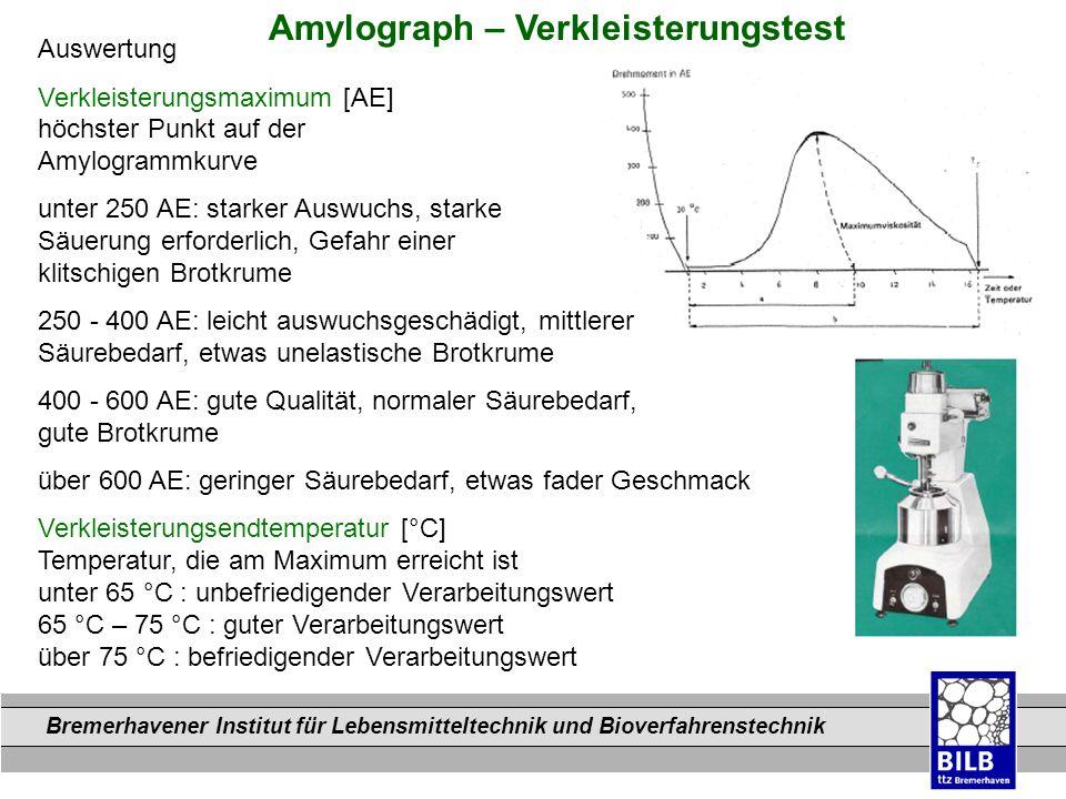 Bremerhavener Institut für Lebensmitteltechnik und Bioverfahrenstechnik Dateinamen Amylograph – Verkleisterungstest Auswertung Verkleisterungsmaximum