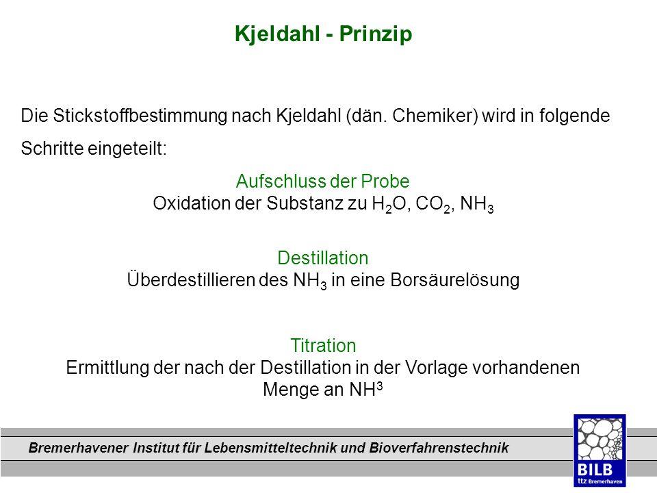 Bremerhavener Institut für Lebensmitteltechnik und Bioverfahrenstechnik Dateinamen Kjeldahl - Prinzip Die Stickstoffbestimmung nach Kjeldahl (dän. Che