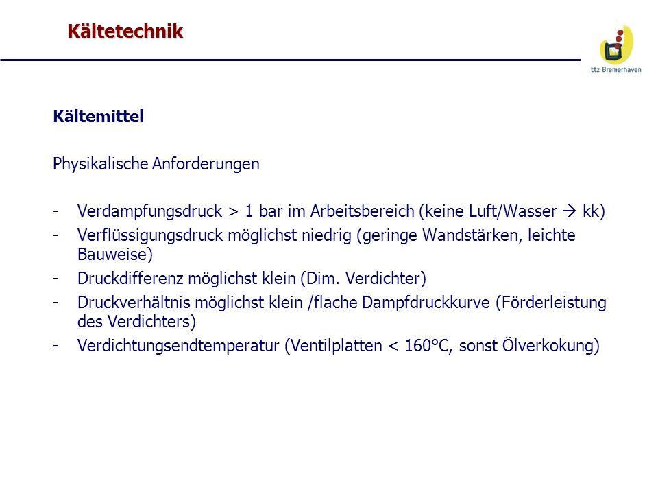 Kältetechnik Kältemittel Physikalische Anforderungen -Verdampfungsdruck > 1 bar im Arbeitsbereich (keine Luft/Wasser kk) -Verflüssigungsdruck möglichs
