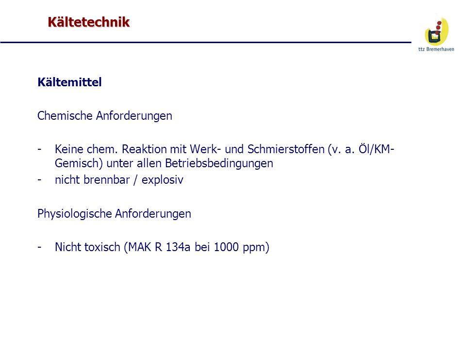 Kältetechnik Kältemittel Umweltverträglichkeit Kennzahlen -ODP (Ozone Depletion Potential) Cl R12 = 1 -GWP (Global Warming Potential) R12 = 8500; R134a = 1300; R744=1/ (O) (bez.