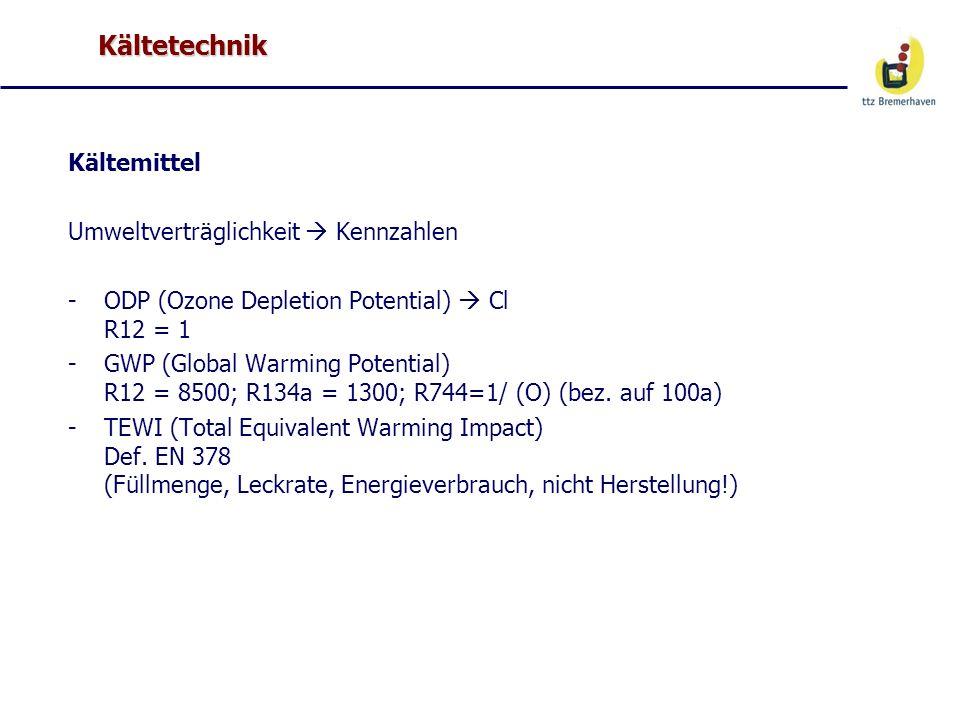 Kältetechnik Kältemittel Kennzeichnung R (Refrigerant) + dreistellige Zahlenkombination 1.Ziffer: Zahl der C-Atome – 1 (0 nicht geschrieben R12) 2.Ziffer:Zahl der H-Atome + 1 3.Ziffer:Zahl der F-Atome Zahl der Cl-Atome aus Bilanz Kleinbuchstaben Isomere