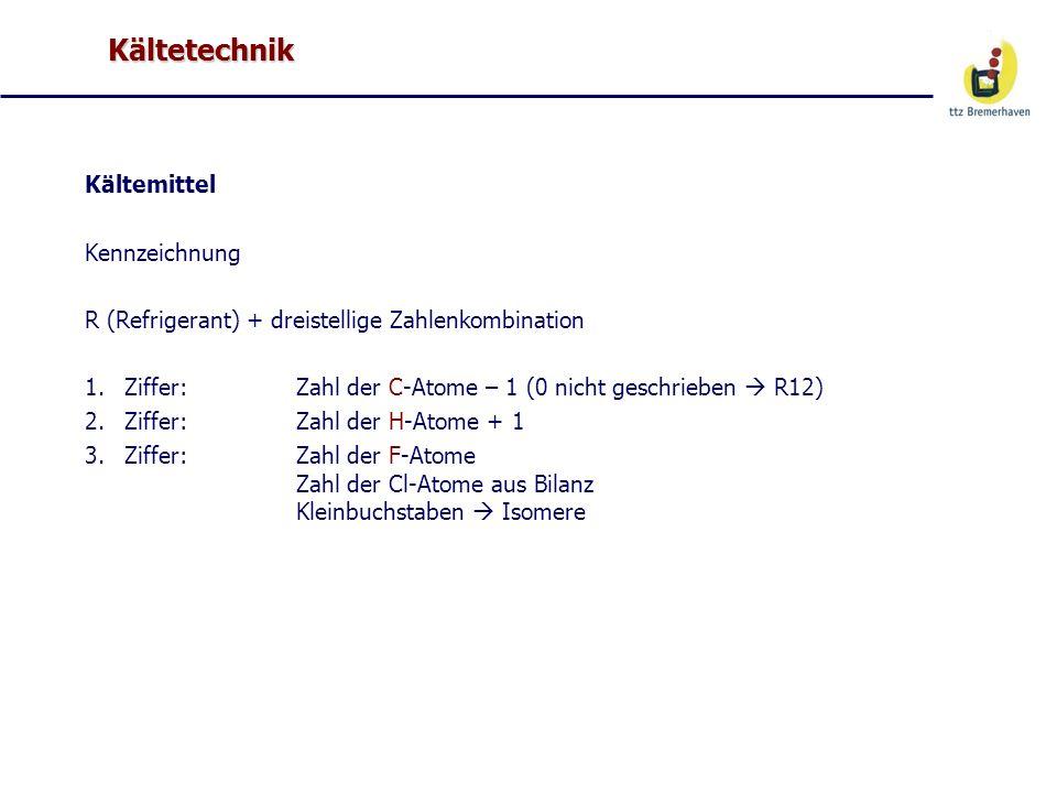 Kältetechnik Kältemittel Kennzeichnung R (Refrigerant) + dreistellige Zahlenkombination 1.Ziffer: Zahl der C-Atome – 1 (0 nicht geschrieben R12) 2.Zif