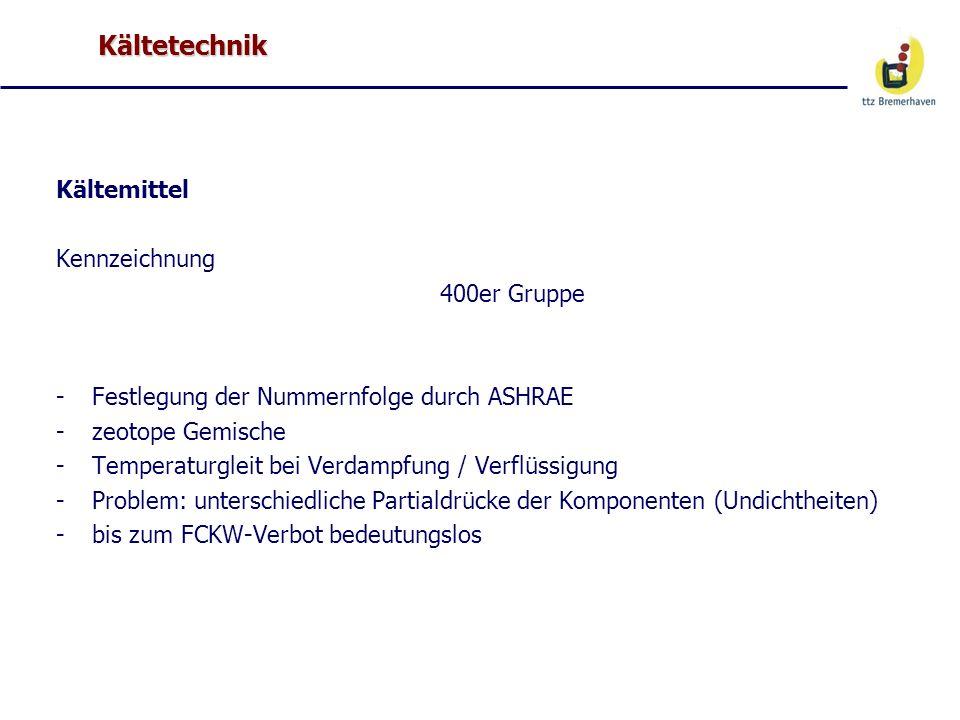 Kältetechnik Kältemittel Kennzeichnung 400er Gruppe -Festlegung der Nummernfolge durch ASHRAE -zeotope Gemische -Temperaturgleit bei Verdampfung / Ver