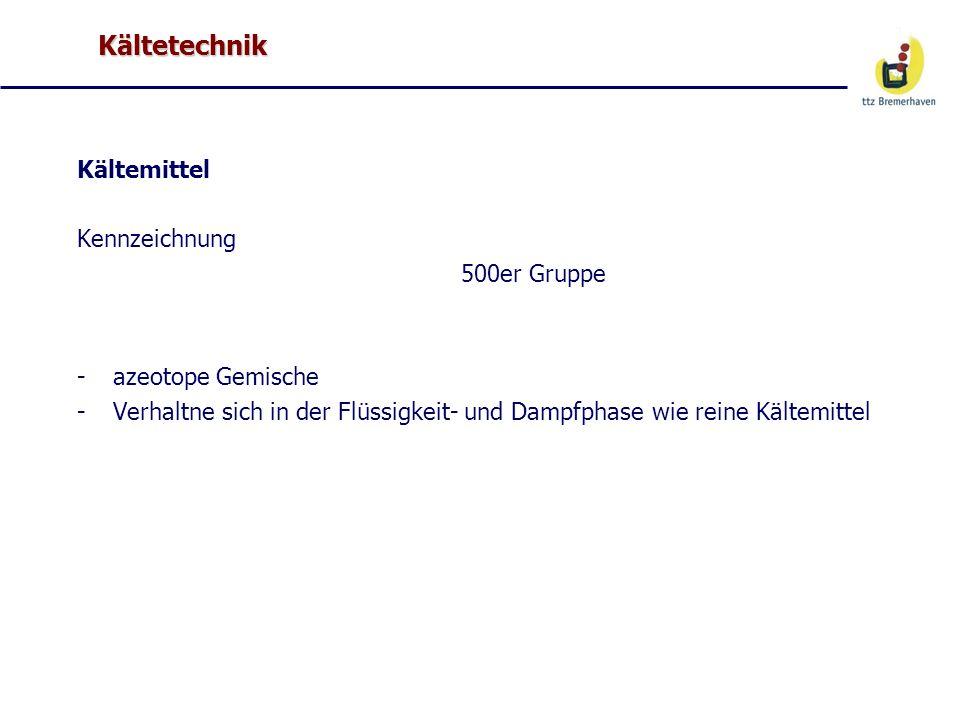 Kältetechnik Kältemittel Kennzeichnung 700er Gruppe -7 + Molmasse des Stoffes -anorganische Kältemittel R717 (Ammoniak) R744 (Kohlendioxid)