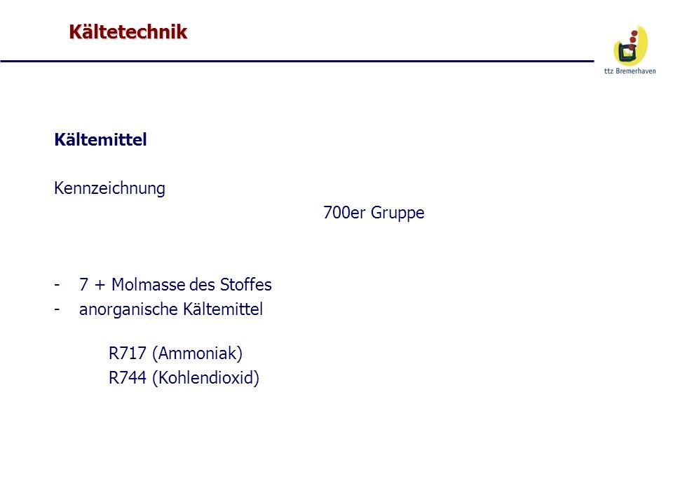 Kältetechnik Kältemittel Kennzeichnung Handelsnamen -FCKW, z.