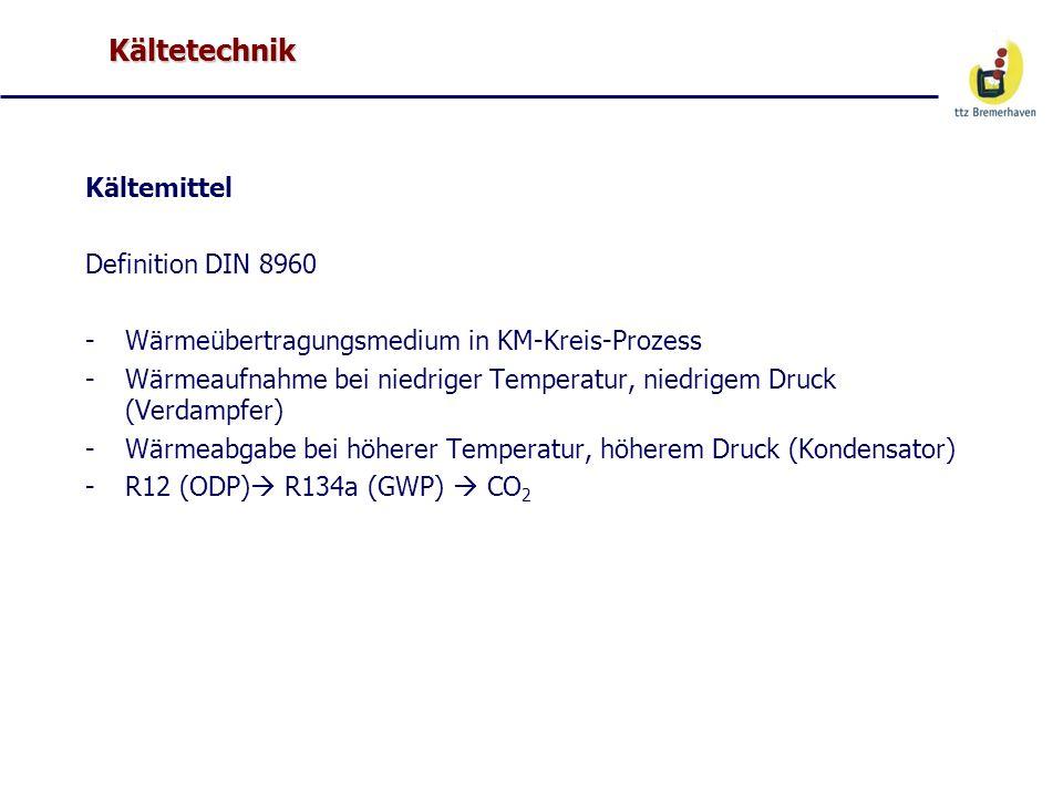 Kältetechnik Kältemittel Definition DIN 8960 -Wärmeübertragungsmedium in KM-Kreis-Prozess -Wärmeaufnahme bei niedriger Temperatur, niedrigem Druck (Ve