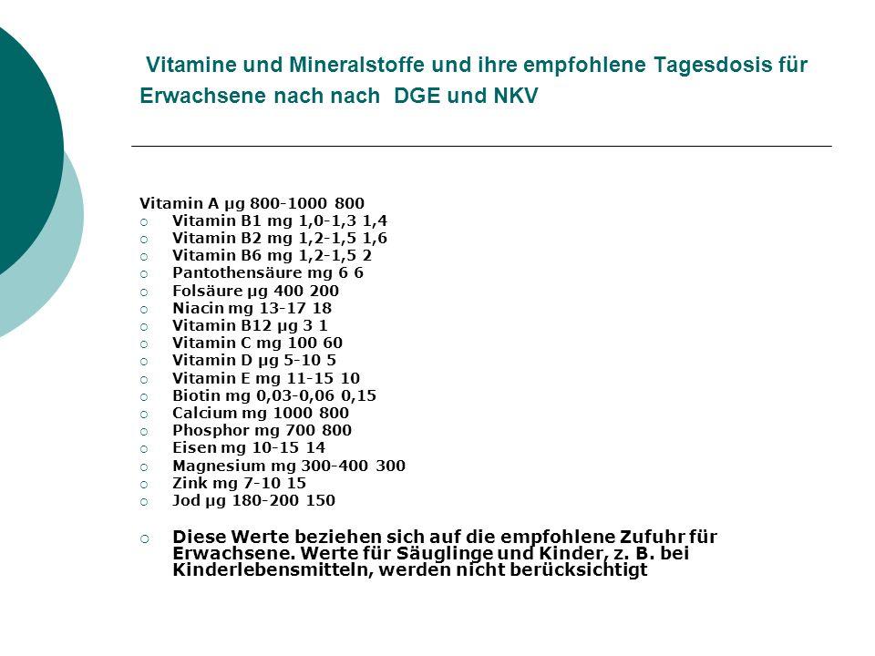 Vitamine und Mineralstoffe und ihre empfohlene Tagesdosis für Erwachsene nach nach DGE und NKV Vitamin A µg 800-1000 800 Vitamin B1 mg 1,0-1,3 1,4 Vit