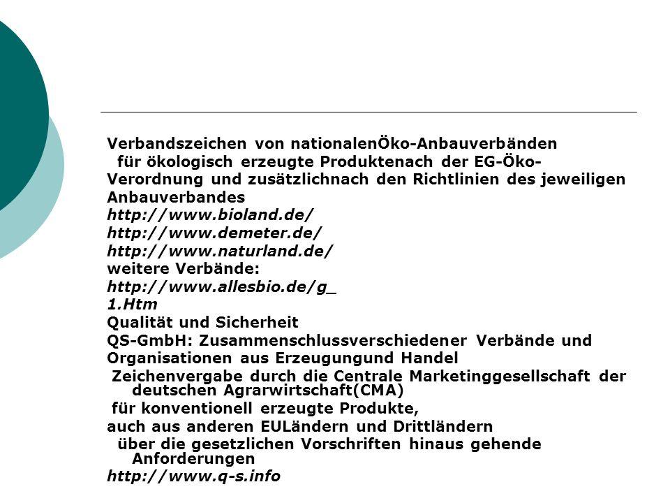 Verbandszeichen von nationalenÖko-Anbauverbänden für ökologisch erzeugte Produktenach der EG-Öko- Verordnung und zusätzlichnach den Richtlinien des je