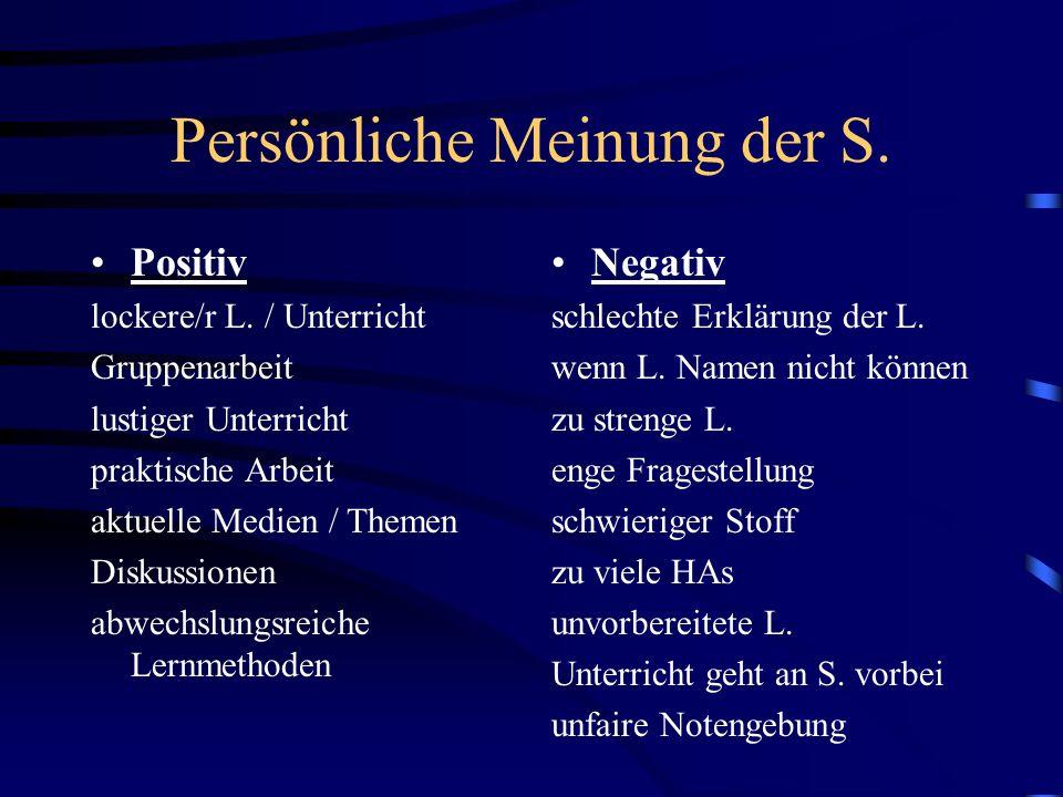 Persönliche Meinung der S. Positiv lockere/r L. / Unterricht Gruppenarbeit lustiger Unterricht praktische Arbeit aktuelle Medien / Themen Diskussionen